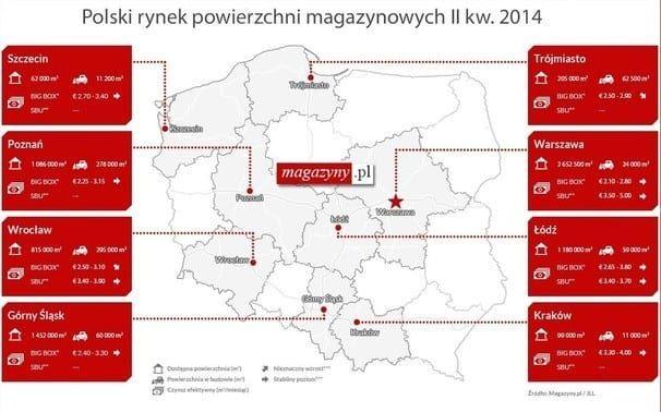 Powrot-hossy-na-rynku-magazynowym-w-Polsce_articleimage