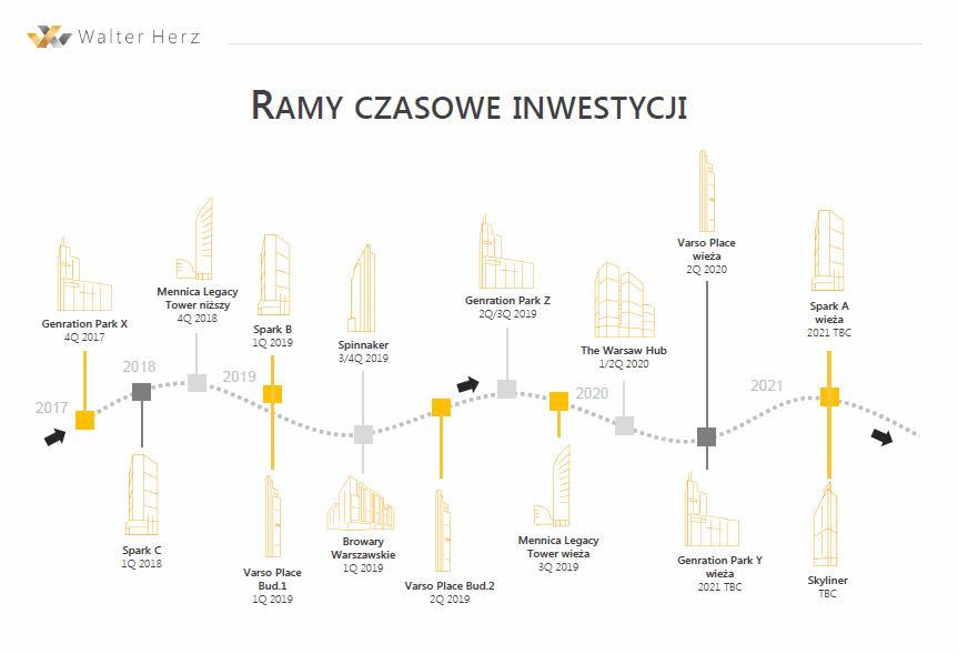 walter-herz_wieze-biurowe-warszawy_infografika-002