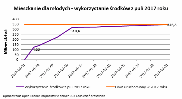 2018-01-04-wykres-1