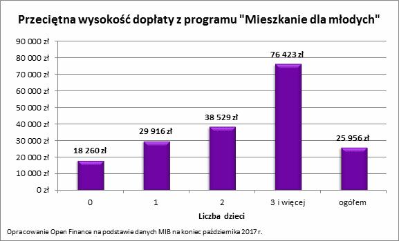2018-01-04-wykres-2