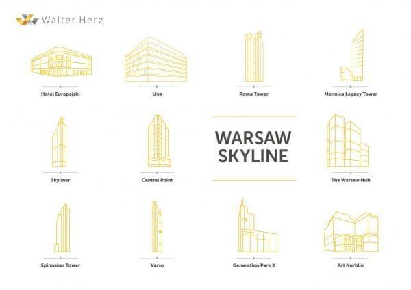 infografika_warszawa__biurowce_w_budowie_2018_mat-_walter_herz