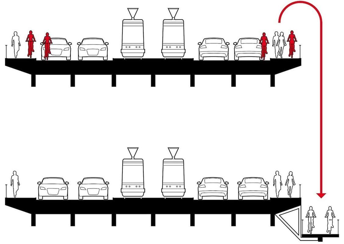 Obecny schemat jezdni na moście.