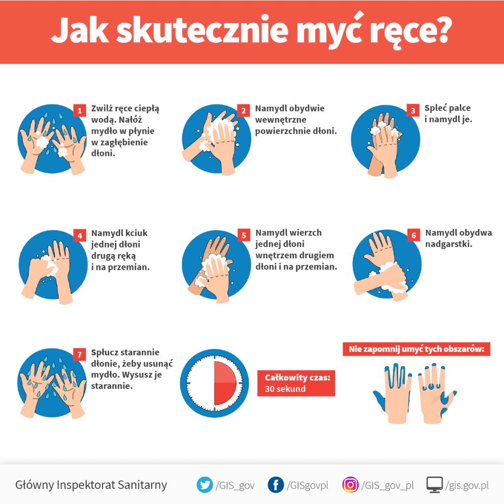 jak_myc_rece