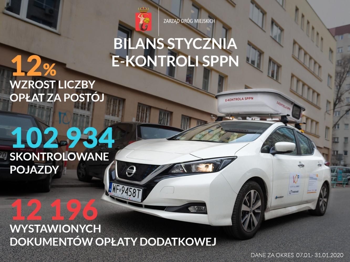 e-kontrola-infografika-styczen-2020-1333x1000